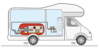 Regolatore di pressione per il montaggio diretto sul serbatoio del gas combustibile