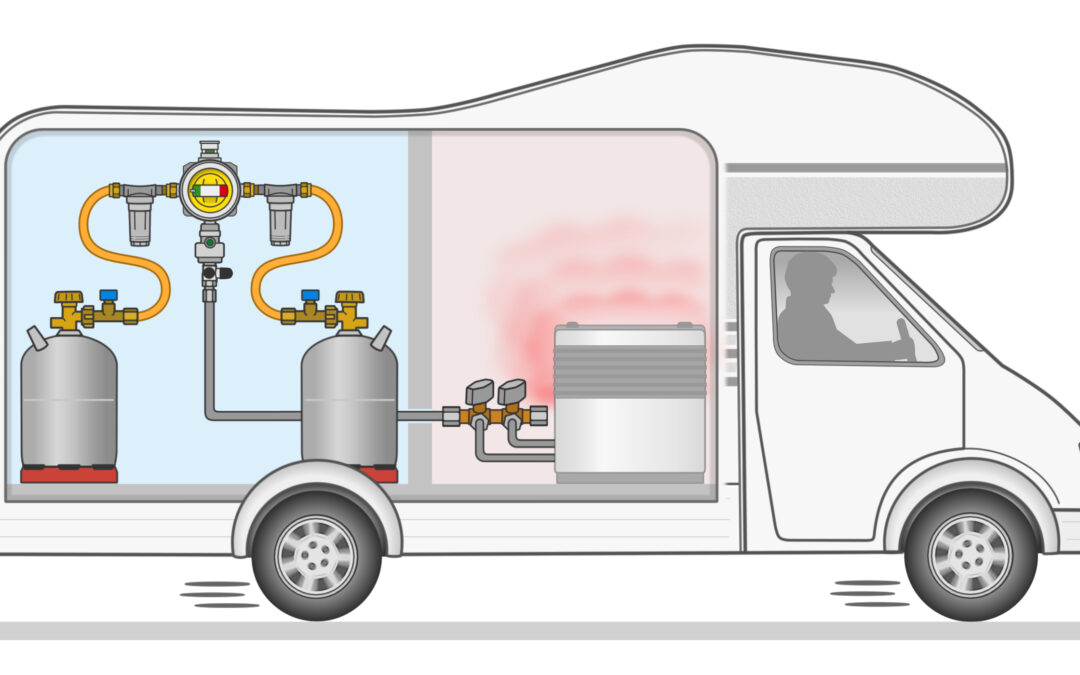 Regolatore di pressione del Crash Sensor di GOK – Riscaldamento durante la guida